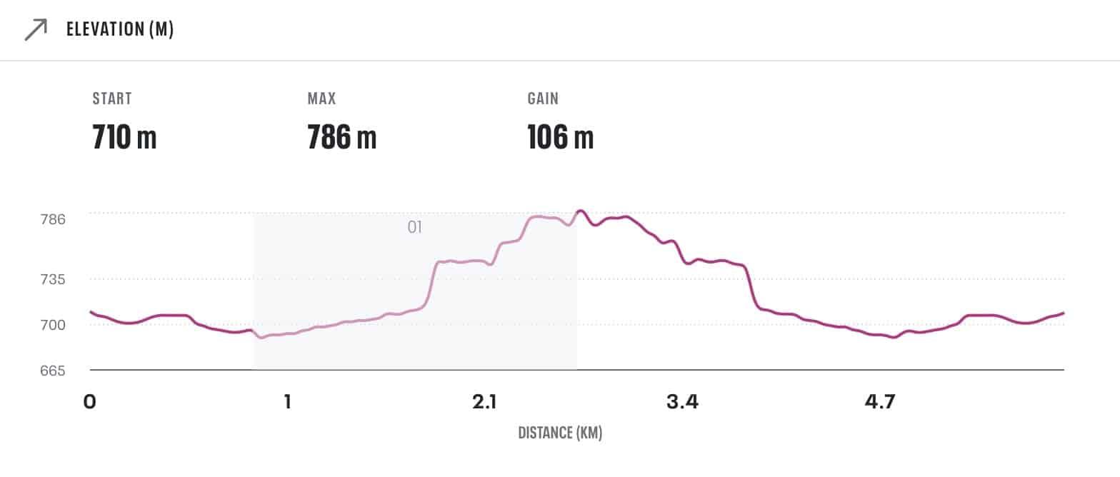 苗名滝コース標高マップ